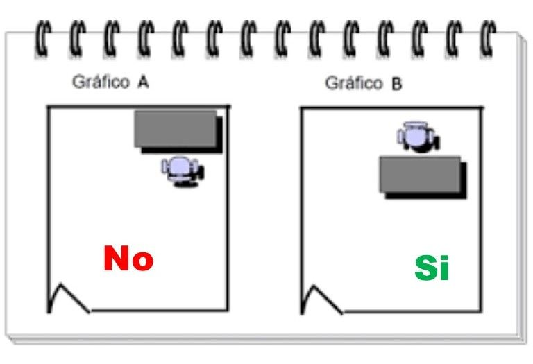 Ubicacion mesa 1